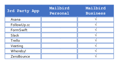 Mailbird_Business_Apps.png